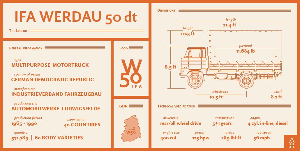 W50 Datenblatt - finale Version